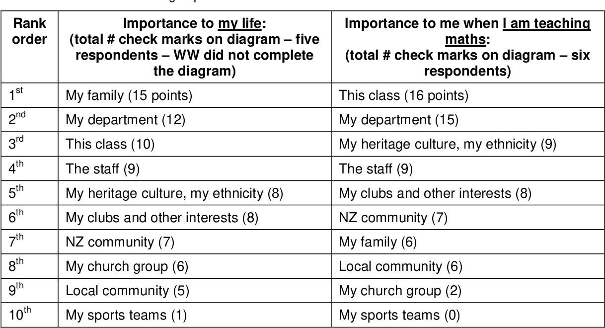 PDF] Teacher-Student Relationships in DiverseNew Zealand