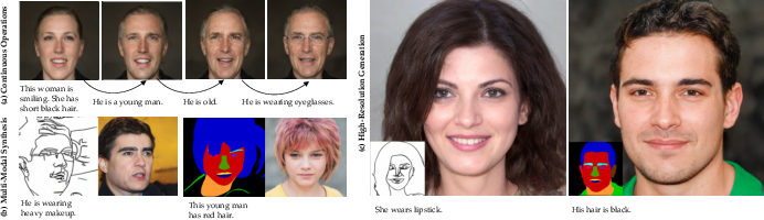 Figure 1 for Towards Open-World Text-Guided Face Image Generation and Manipulation