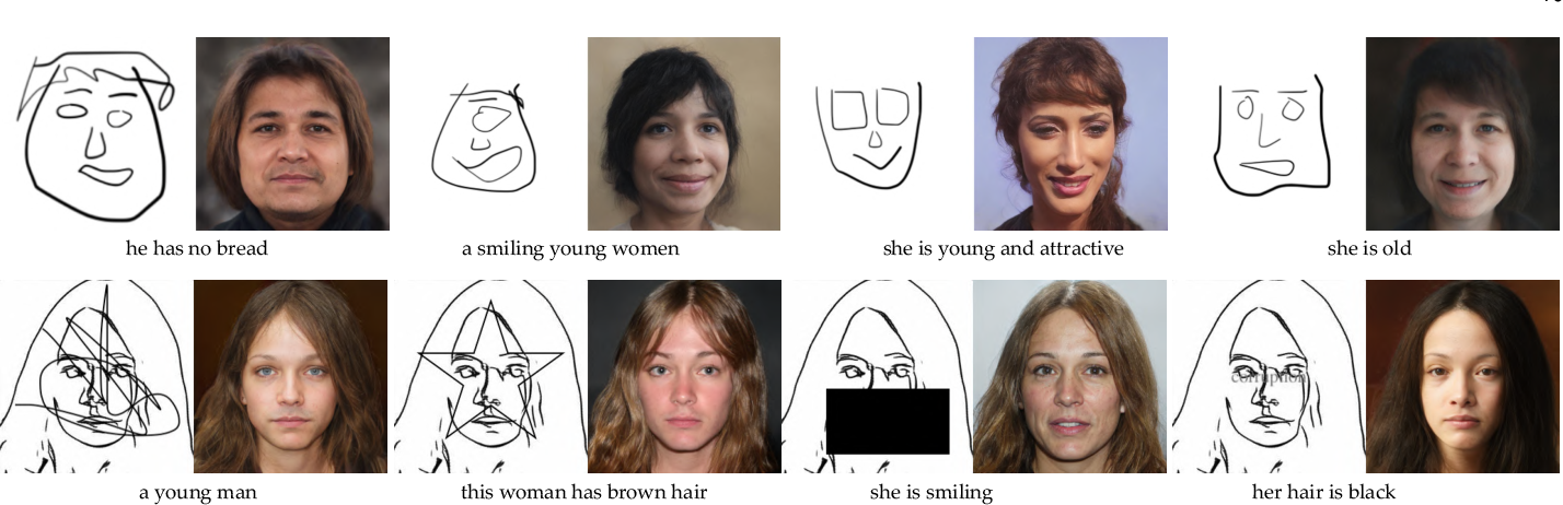 Figure 2 for Towards Open-World Text-Guided Face Image Generation and Manipulation