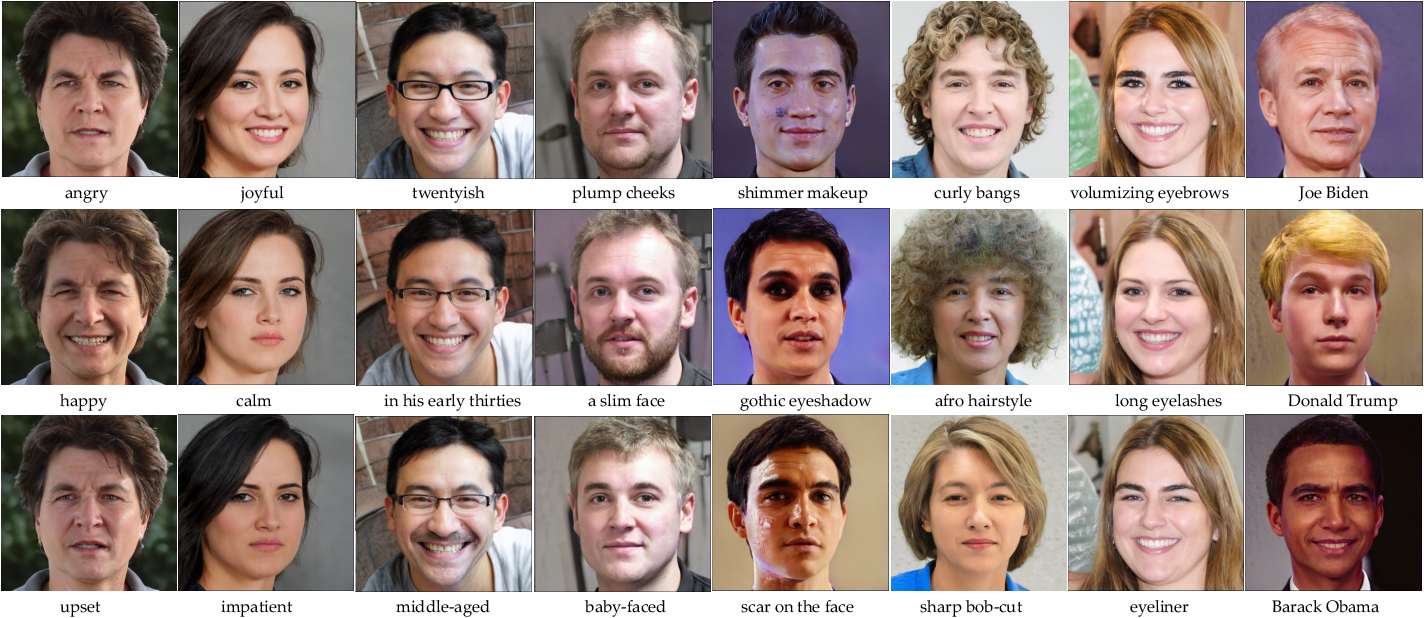 Figure 4 for Towards Open-World Text-Guided Face Image Generation and Manipulation