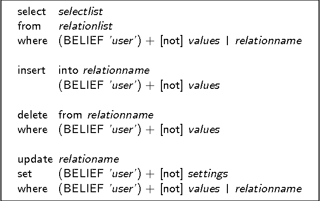 Figure 1 for Believe It or Not: Adding Belief Annotations to Databases