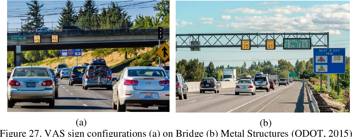 PDF] Empirical assessment of a congestion and weather