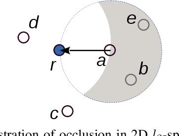 Figure 4 for k-NN Graph Construction: a Generic Online Approach