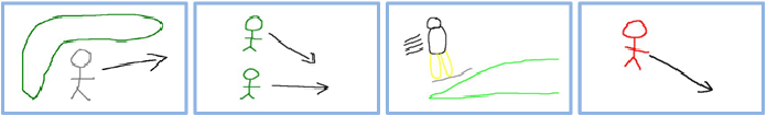 Figure 1 for Fine-Grained Instance-Level Sketch-Based Video Retrieval