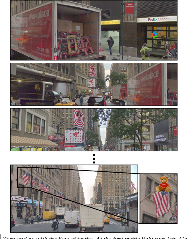 Figure 1 for Touchdown: Natural Language Navigation and Spatial Reasoning in Visual Street Environments