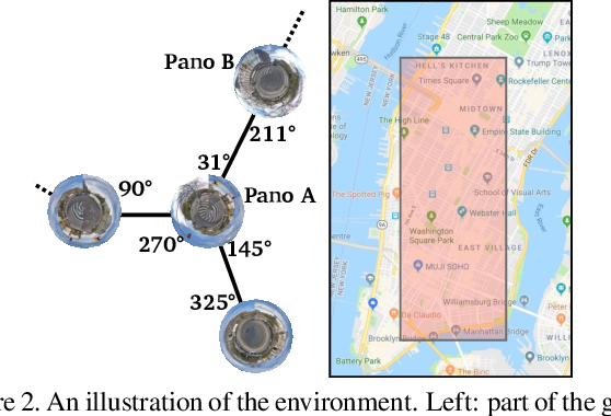 Figure 3 for Touchdown: Natural Language Navigation and Spatial Reasoning in Visual Street Environments