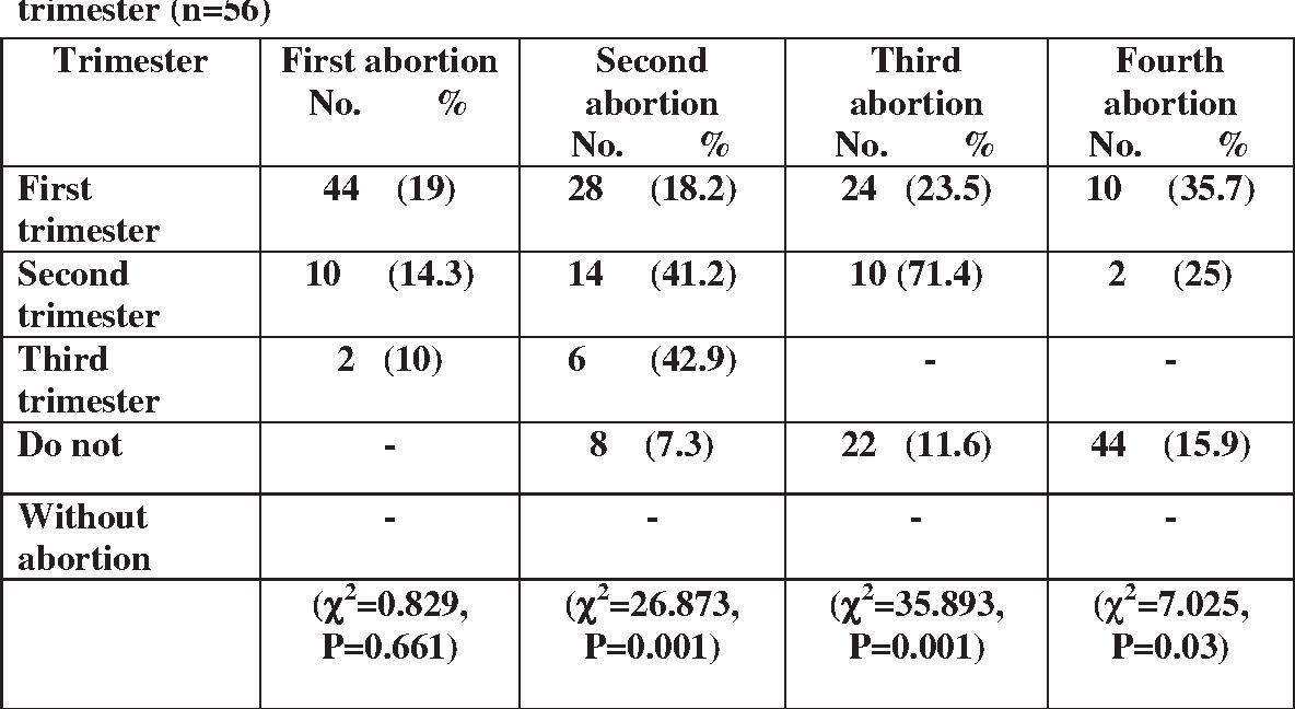 PDF] SEROPREVALENCE OF TOXOPLASMOSIS AMONG PALESTINIAN