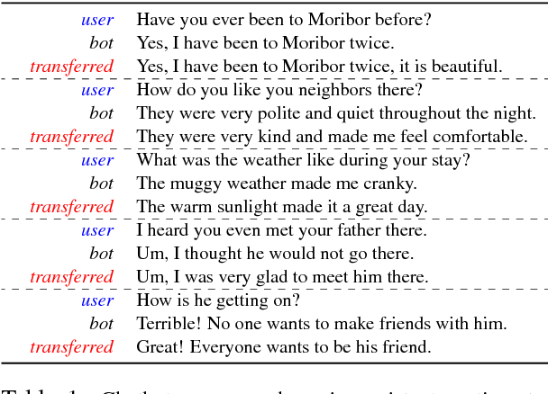 Figure 1 for Language Style Transfer from Sentences with Arbitrary Unknown Styles