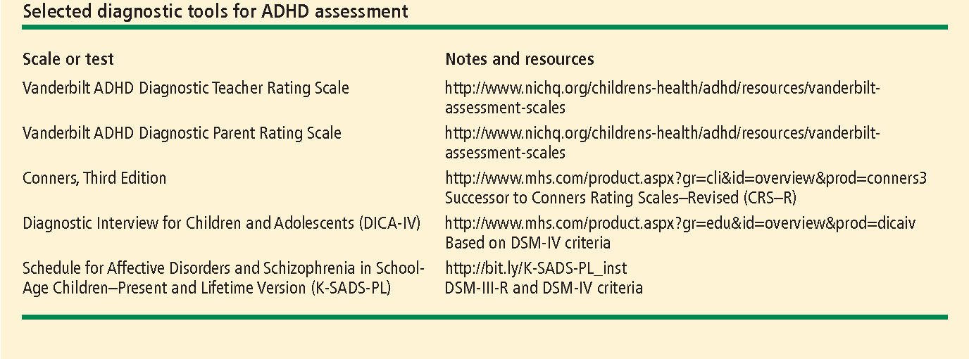 Adhd And Behavioral Disorders Assessment Management And An Update