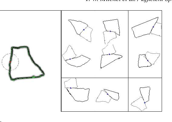Figure 4 for Efficient Spatially Adaptive Convolution and Correlation