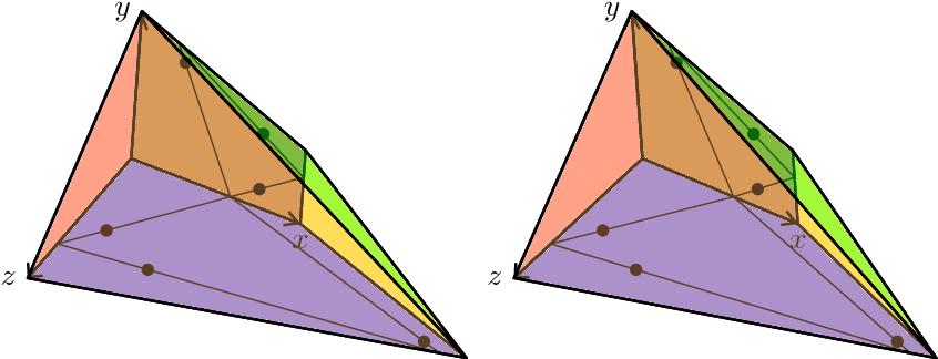 Figure 3 for On Restricted Nonnegative Matrix Factorization