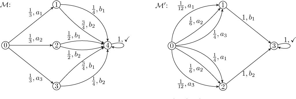 Figure 1 for On Restricted Nonnegative Matrix Factorization