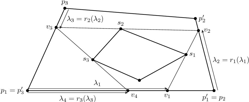 Figure 2 for On Restricted Nonnegative Matrix Factorization