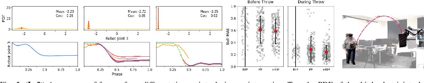 Figure 4 for Probabilistic Multimodal Modeling for Human-Robot Interaction Tasks