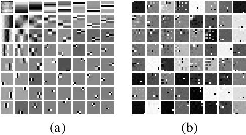 Figure 1 for Multi-layer Residual Sparsifying Transform Learning for Image Reconstruction