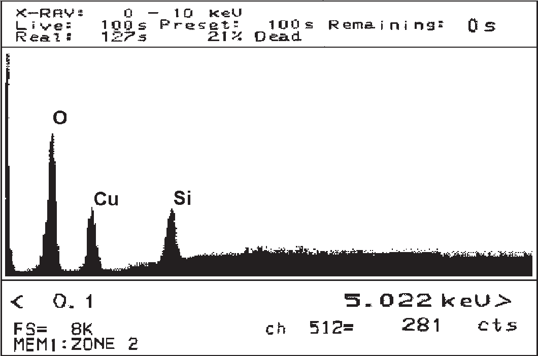 Figure 18: XEM spectra of the covered cathode surface out of irradiation zone.