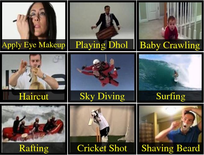 Figure 1 for UCF101: A Dataset of 101 Human Actions Classes From Videos in The Wild