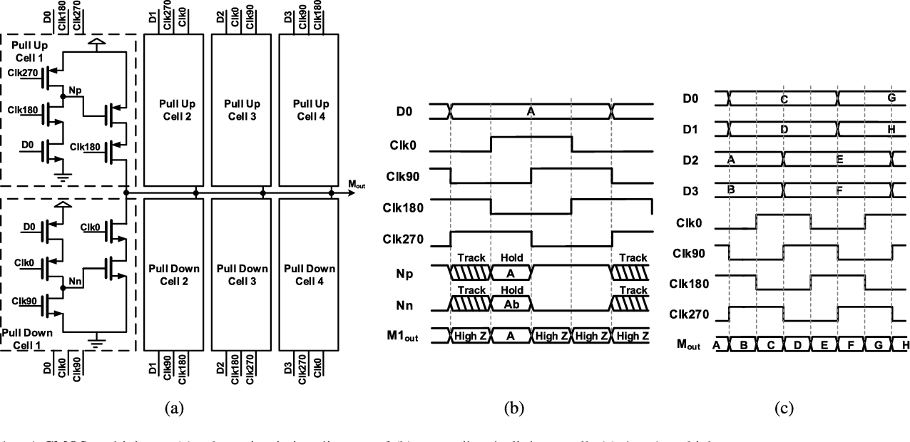 figure 9 from a 0 3 pj bit 20 gb s wire parallel interface for die rh semanticscholar org IC 7401 IC 7401