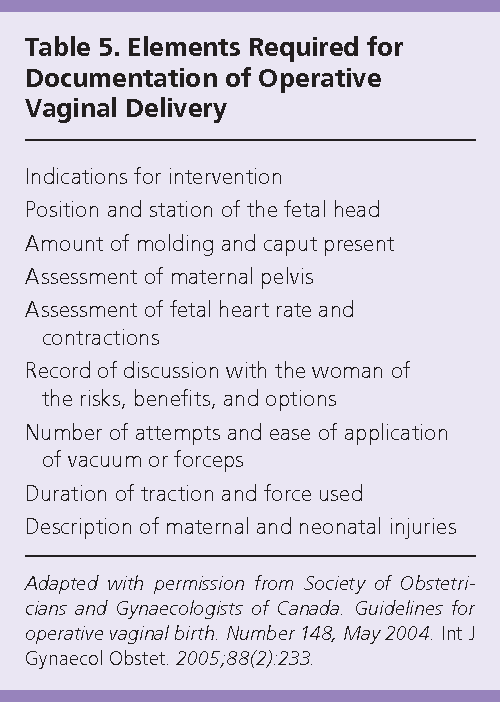 Operative vaginal delivery