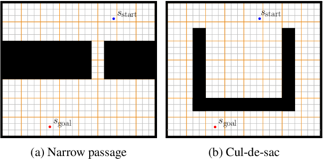 Figure 1 for Multi-Resolution A*