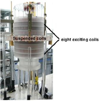 Fig. 1. The photo of magnetic system of joule balance