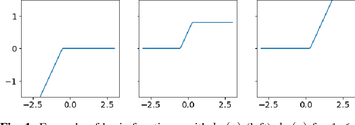 Figure 1 for Normalizing Flow Regression
