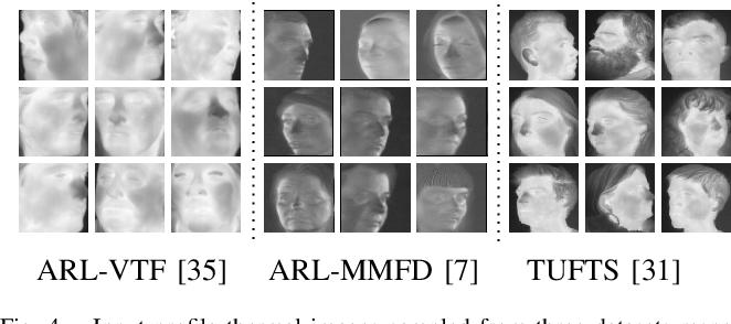 Figure 4 for Heterogeneous Face Frontalization via Domain Agnostic Learning