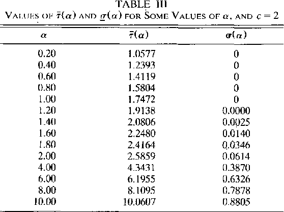 TABLE 111 VALUES OF ?(a ) AND ~ ( a ) FOR SOME VALUES OF a , AND c = 2