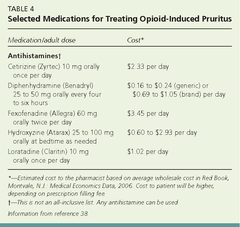 TABLE 4 selected Medications for Treating Opioid-Induced Pruritus