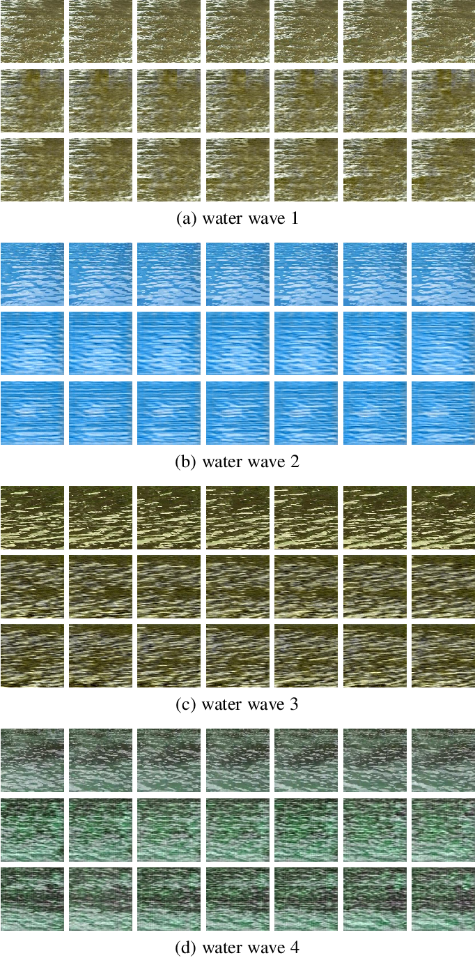 Figure 1 for Learning Energy-based Spatial-Temporal Generative ConvNets for Dynamic Patterns