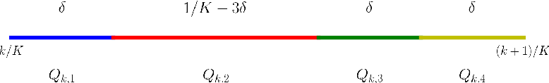 Figure 3 for Deep Network Approximation for Smooth Functions