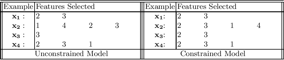 Figure 3 for Datum-Wise Classification: A Sequential Approach to Sparsity