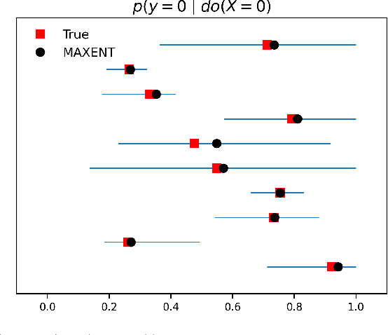 Figure 3 for Obtaining Causal Information by Merging Datasets with MAXENT