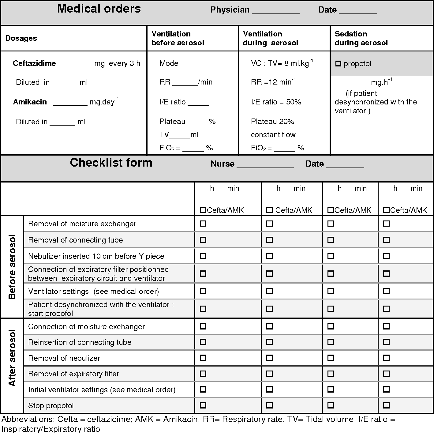 PDF] Nebulized ceftazidime and amikacin in ventilator-associated