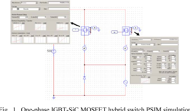 Fig. 1. One-phase IGBT-SiC MOSFET h circuit