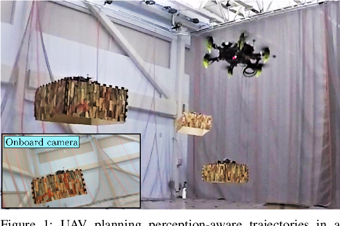 Figure 1 for PANTHER: Perception-Aware Trajectory Planner in Dynamic Environments