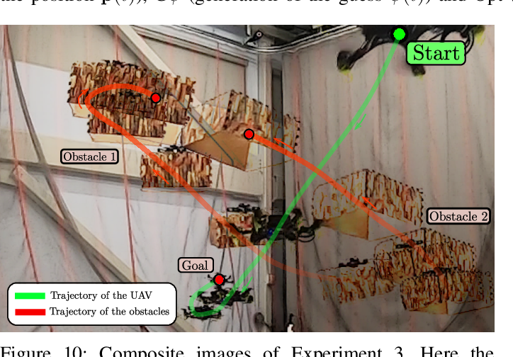 Figure 2 for PANTHER: Perception-Aware Trajectory Planner in Dynamic Environments