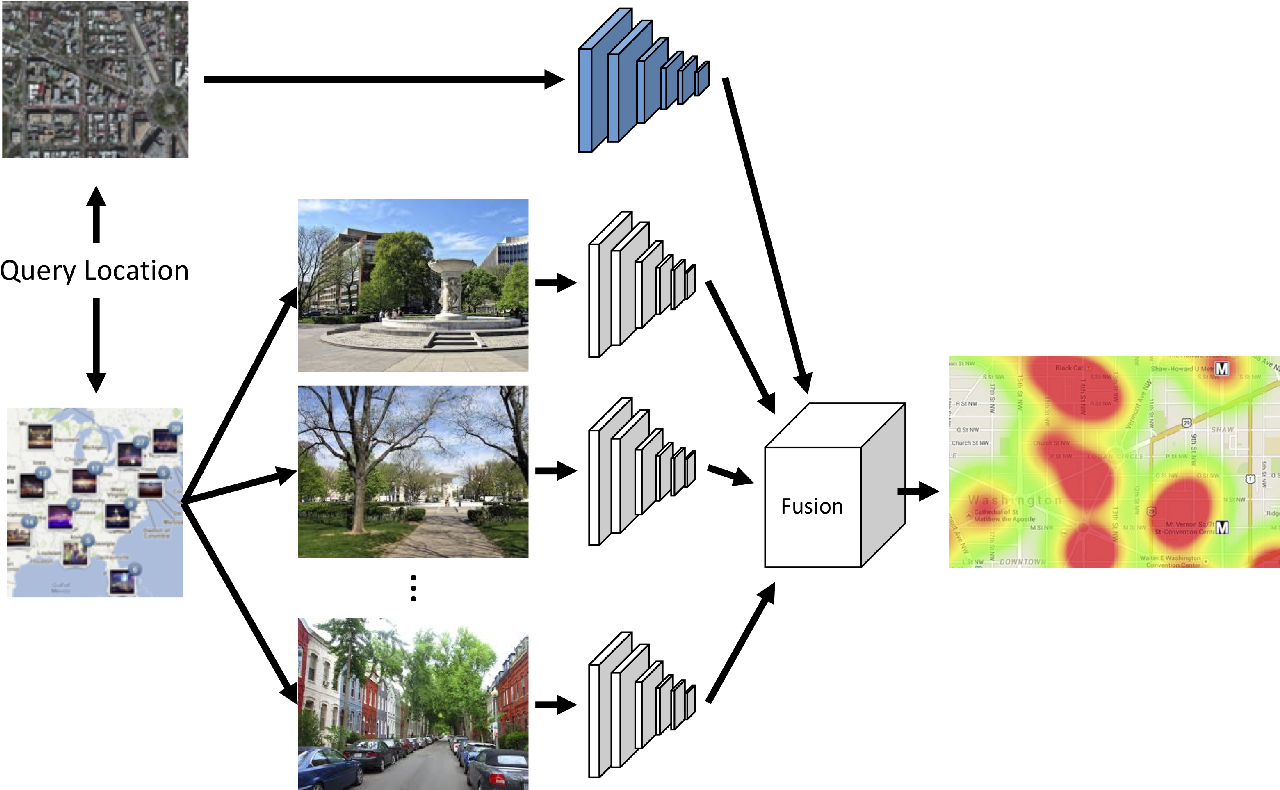 Figure 2 for Towards a Collective Agenda on AI for Earth Science Data Analysis