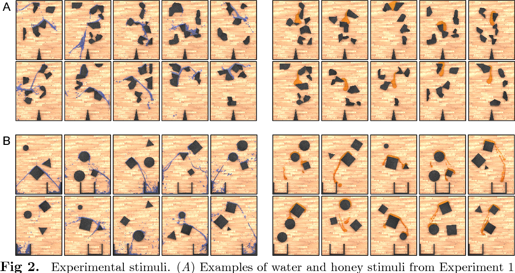 Figure 3 for Modeling human intuitions about liquid flow with particle-based simulation