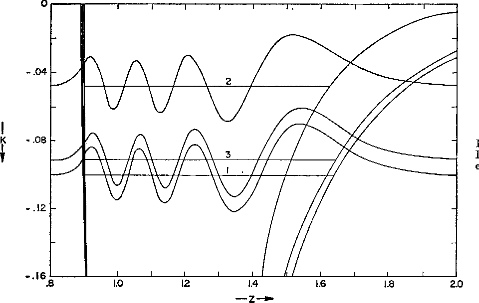 Figure 3 from Iterative Method for Solution of the One‐Dimensional