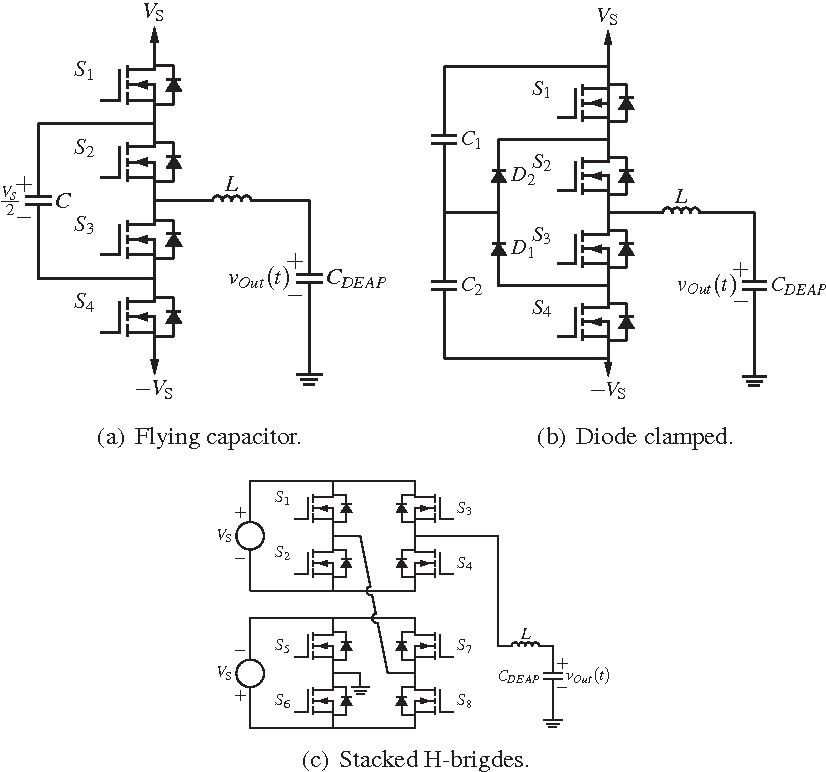 Figure 1 from Multilevel inverter based class D audio amplifier for