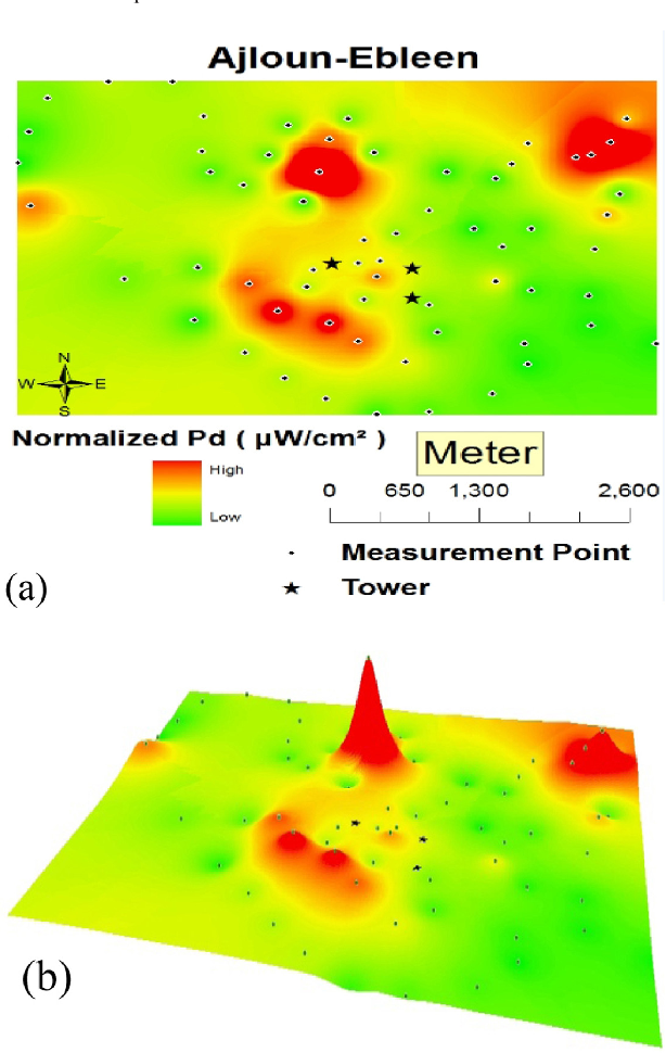 Figure 2 from Environmental Pollution of Cell-Phone Towers
