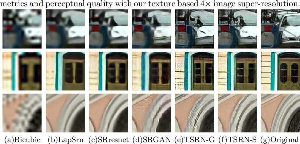 Figure 6 from The Unreasonable Effectiveness of Texture Transfer for