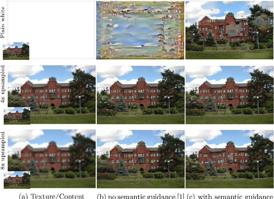 Figure 3 for The Unreasonable Effectiveness of Texture Transfer for Single Image Super-resolution
