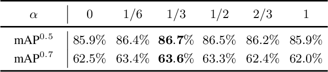 Figure 4 for $S^4$Net: Single Stage Salient-Instance Segmentation