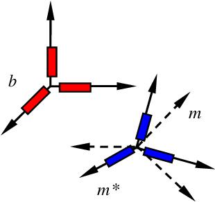 Figure 1 for Gyroscope Calibration via Magnetometer