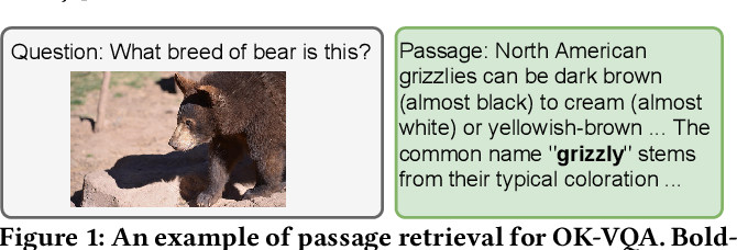 Figure 1 for Passage Retrieval for Outside-Knowledge Visual Question Answering