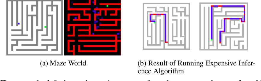 Figure 3 for The Variational Bandwidth Bottleneck: Stochastic Evaluation on an Information Budget