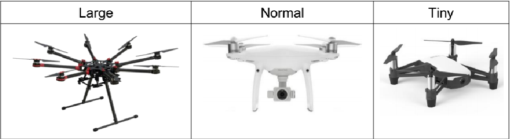 Figure 1 for The 2nd Anti-UAV Workshop & Challenge: Methods and Results