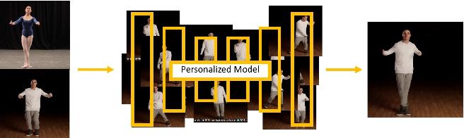 Figure 1 for Dance Dance Generation: Motion Transfer for Internet Videos